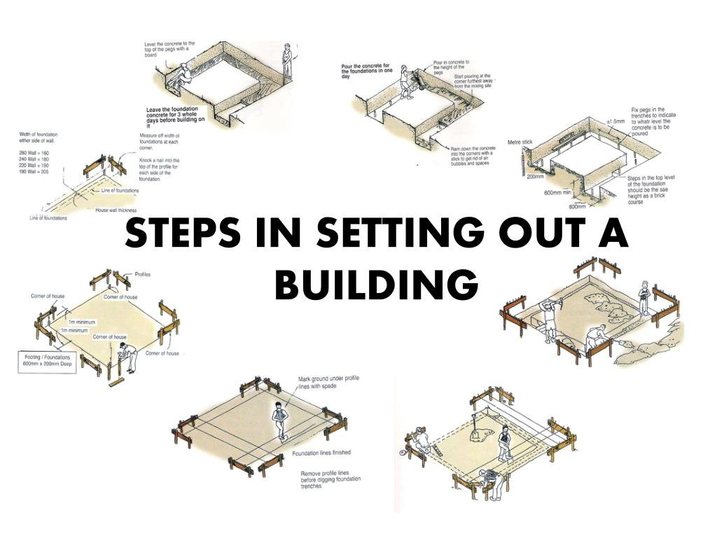 ppt steps in setting out a building powerpoint presentation id