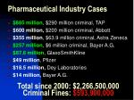 pharmaceutical industry cases