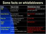 some facts on whistleblowers