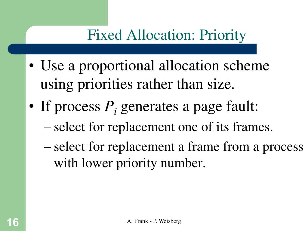 Fixed Allocation: Priority