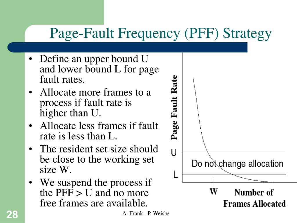Page-Fault Frequency (PFF) Strategy