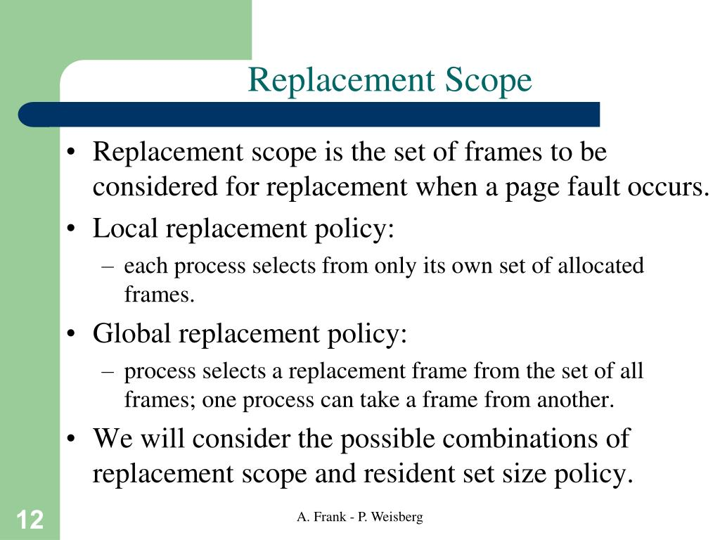 Replacement Scope