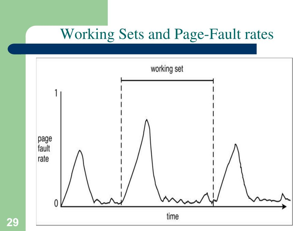 Working Sets and Page-Fault rates