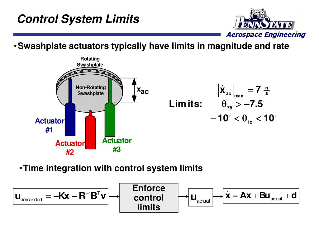Control System Limits