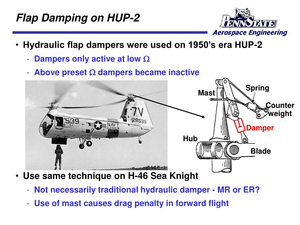 Flap Damping on HUP-2