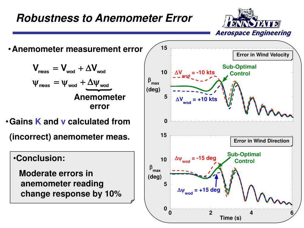 Robustness to Anemometer Error