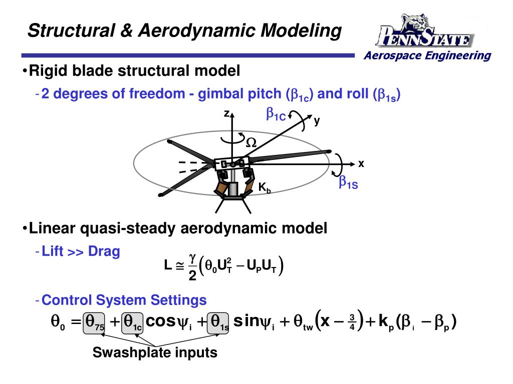 Structural & Aerodynamic Modeling