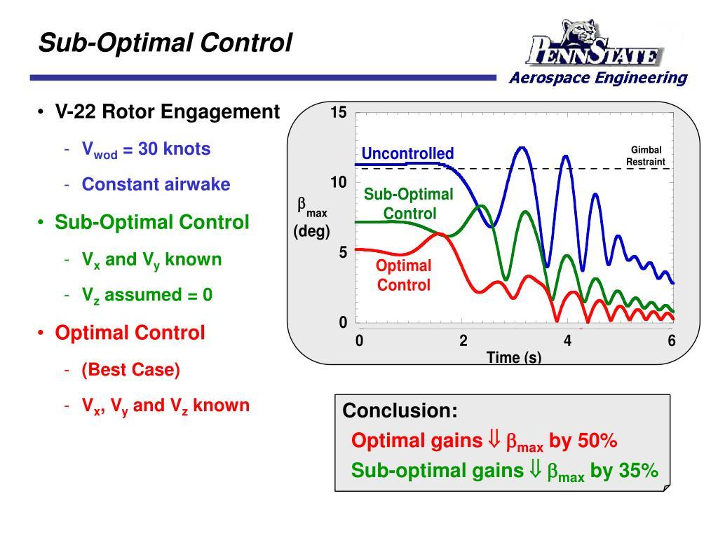 Sub-Optimal Control