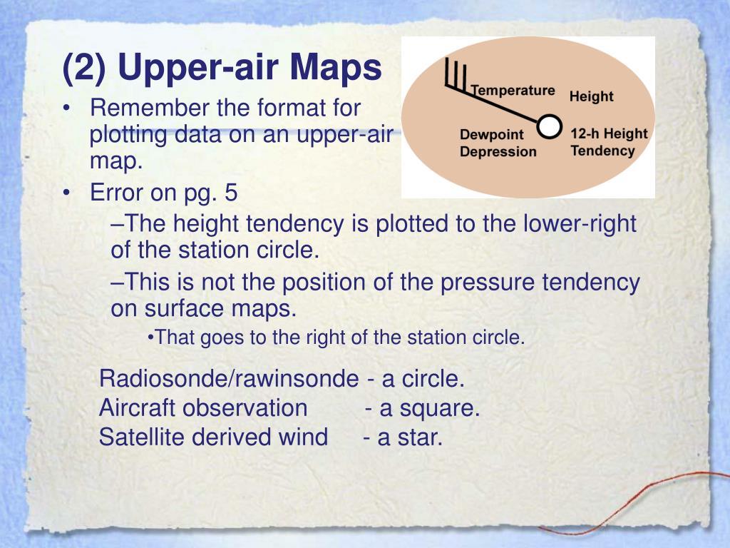 (2) Upper-air Maps