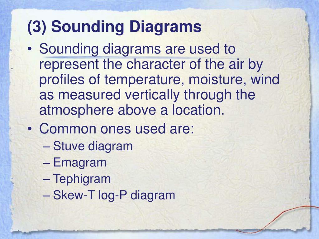 (3) Sounding Diagrams
