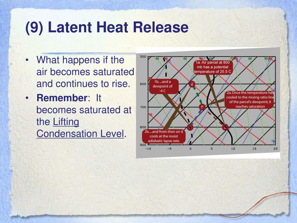 (9) Latent Heat Release