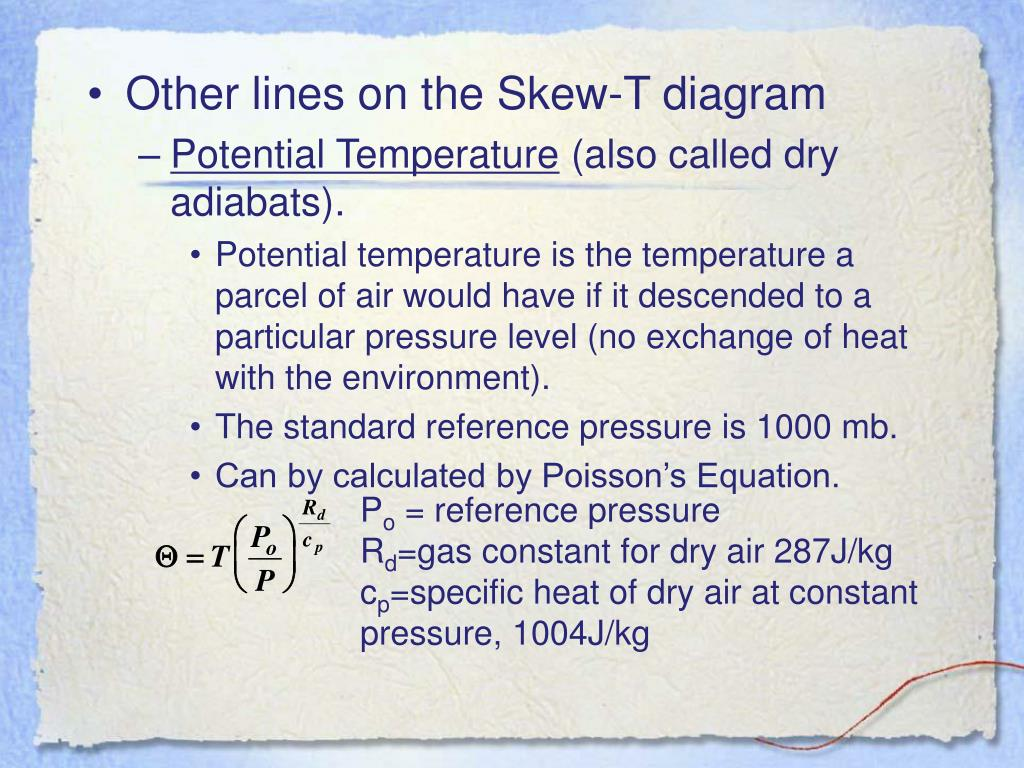 Other lines on the Skew-T diagram