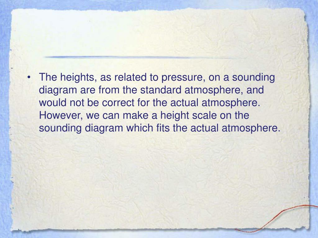 The heights, as related to pressure, on a sounding diagram are from the standard atmosphere, and would not be correct for the actual atmosphere.  However, we can make a height scale on the sounding diagram which fits the actual atmosphere.