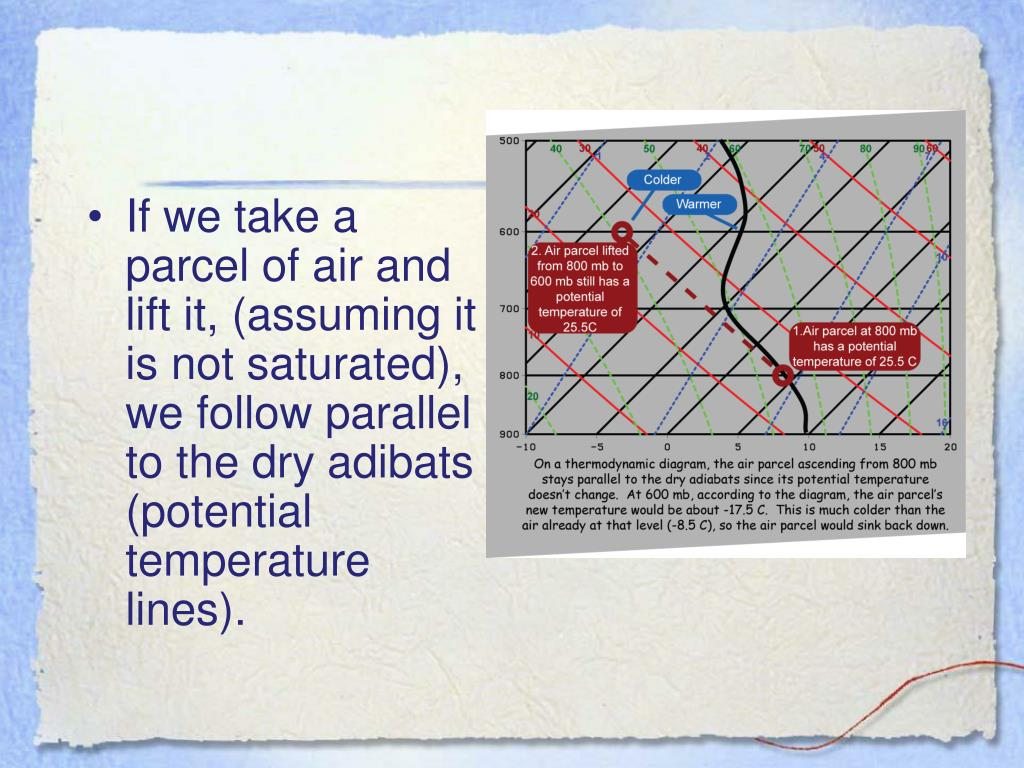 If we take a parcel of air and lift it, (assuming it is not saturated), we follow parallel to the dry adibats (potential temperature lines).