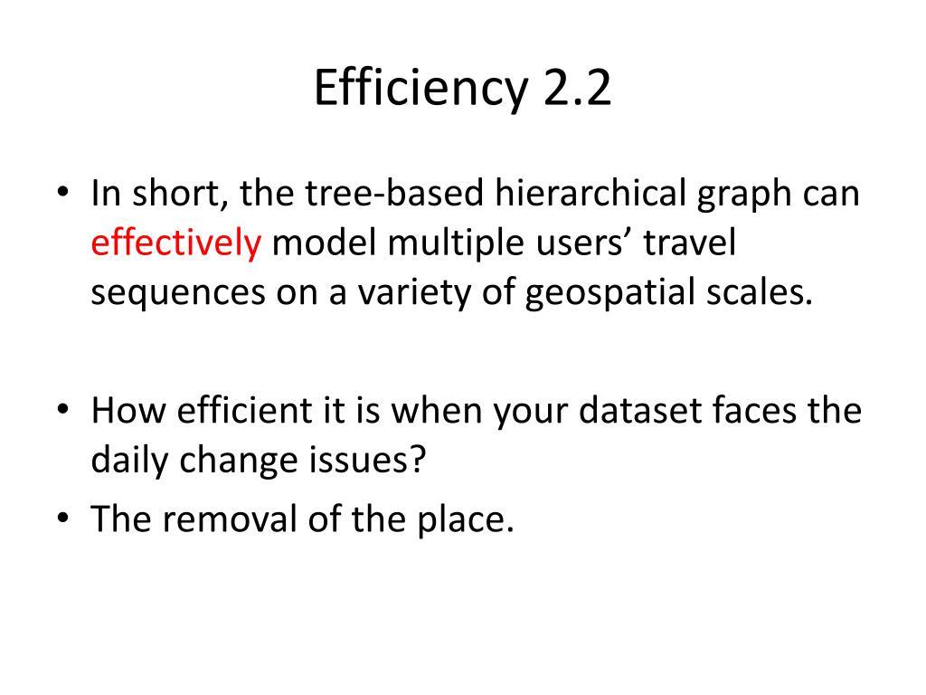 Efficiency 2.2