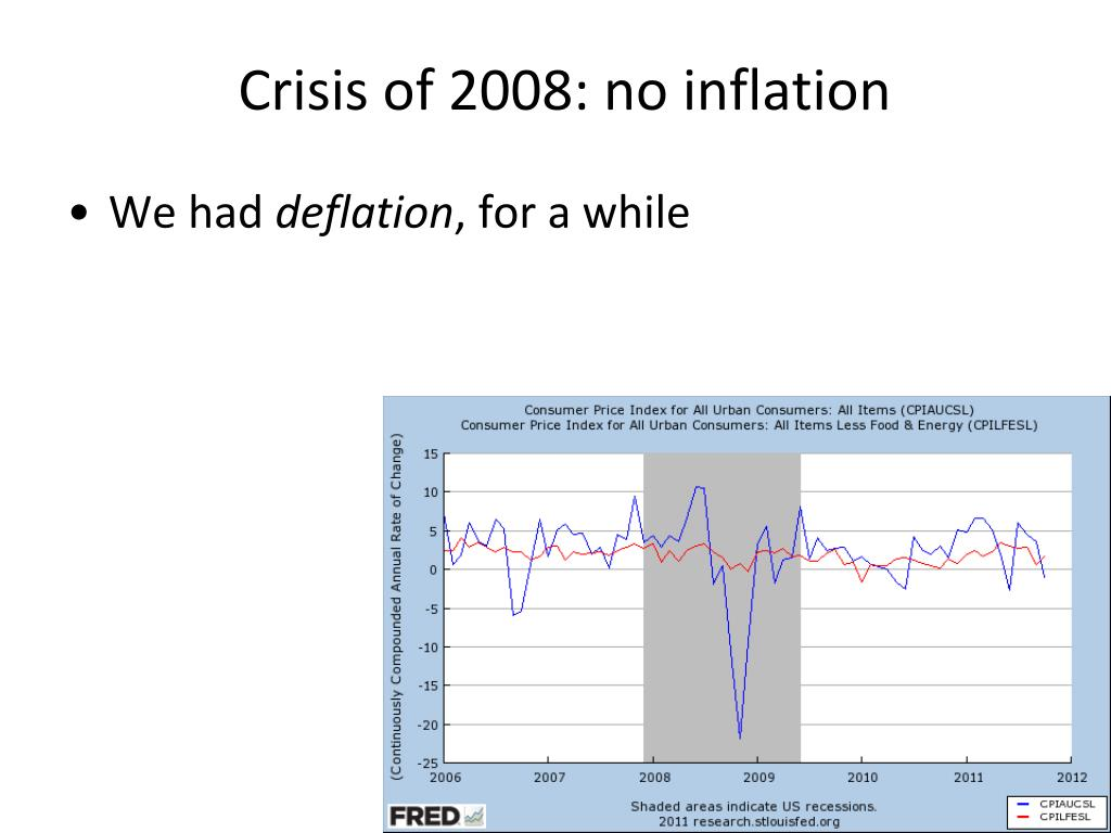 Crisis of 2008: no inflation