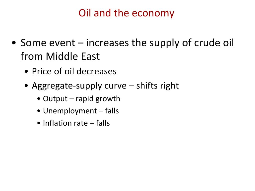 Oil and the economy