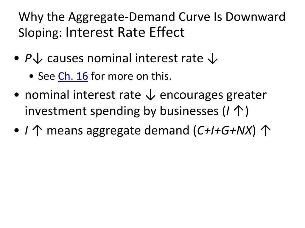 Why the Aggregate-Demand Curve Is Downward Sloping: