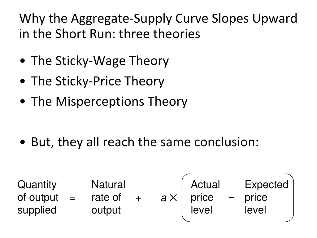 Why the Aggregate-Supply Curve Slopes Upward in the Short Run: three theories