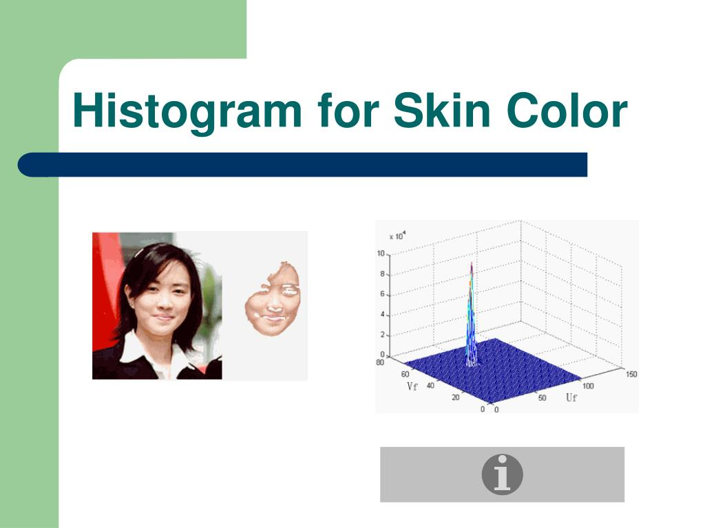 Histogram for Skin Color