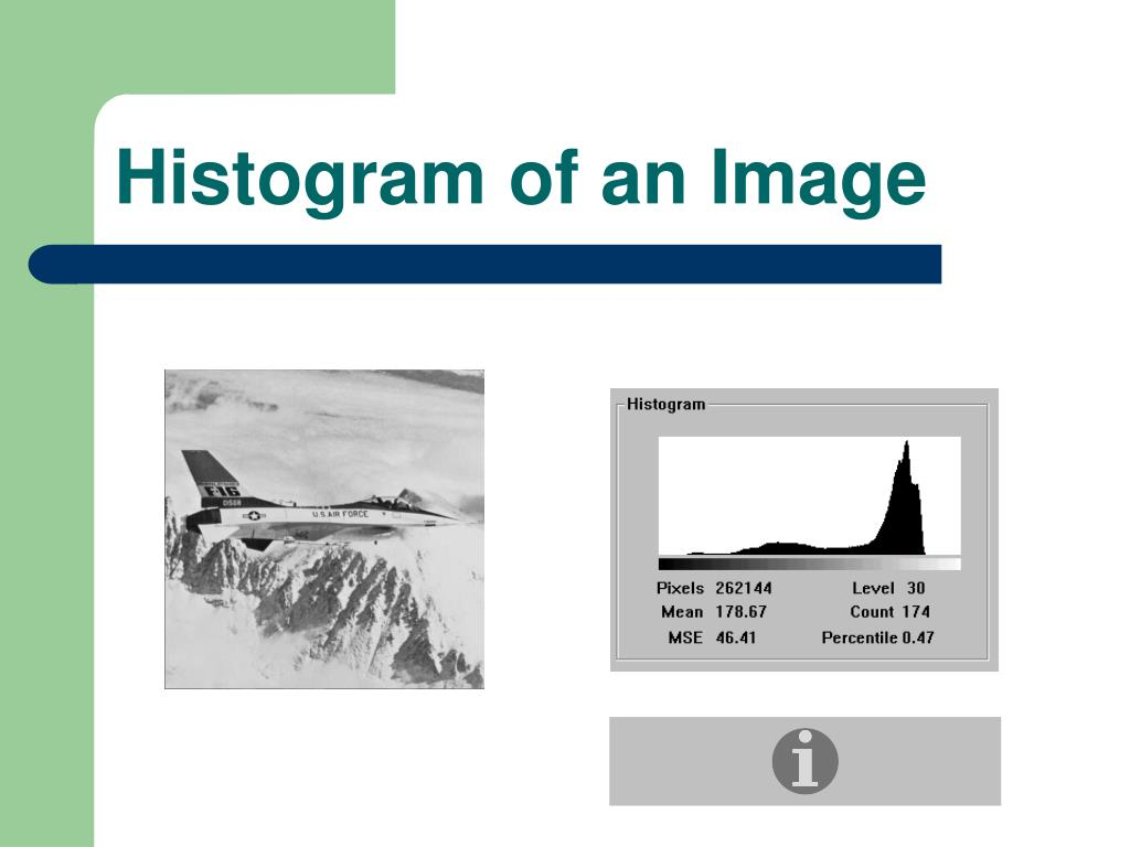 Histogram of an Image