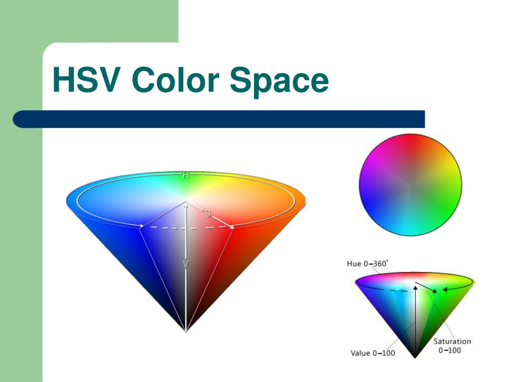 HSV Color Space