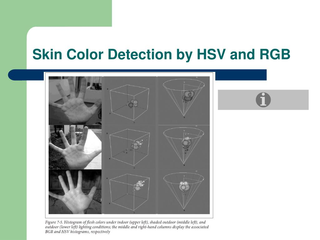 Skin Color Detection by HSV and RGB