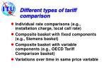 different types of tariff comparison
