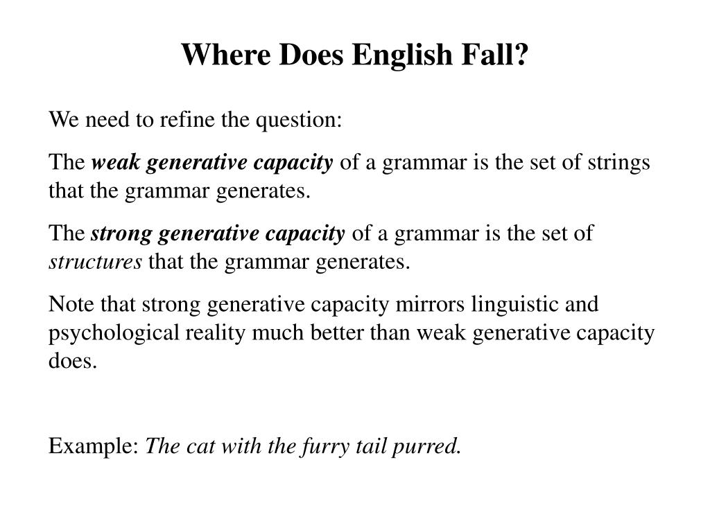 Where Does English Fall?