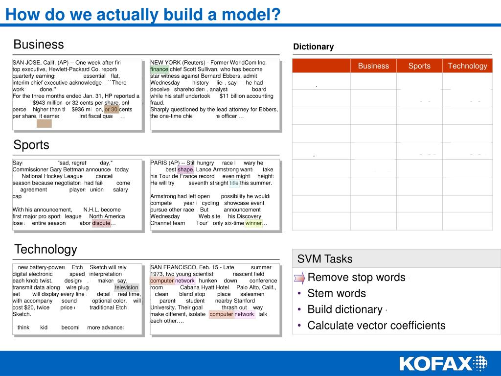 How do we actually build a model?