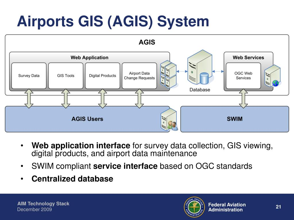 Airports GIS (AGIS) System