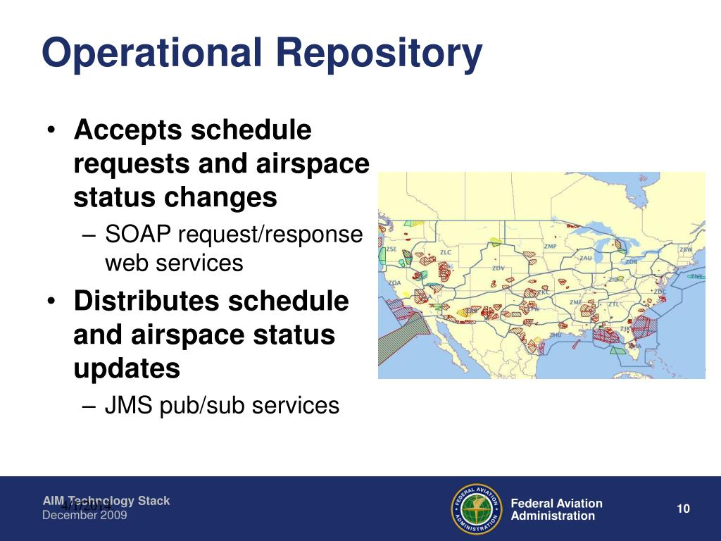 Operational Repository