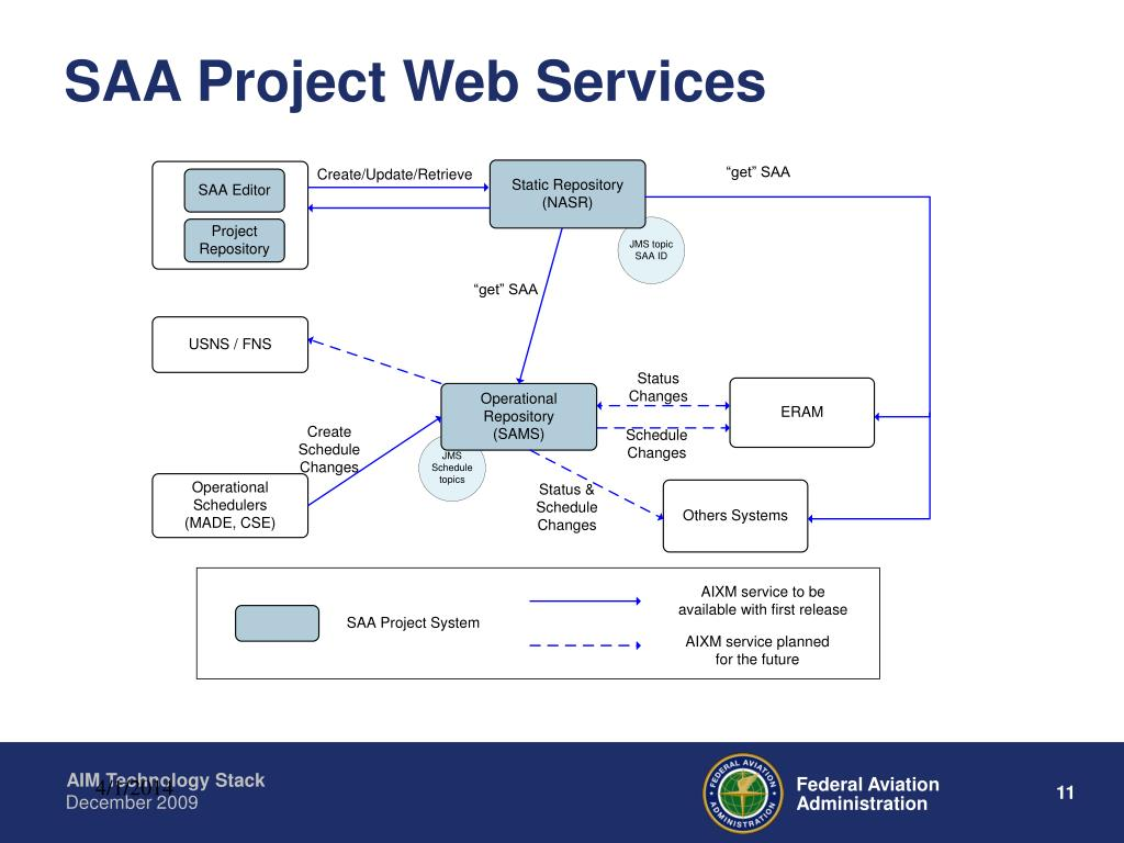 SAA Project Web Services