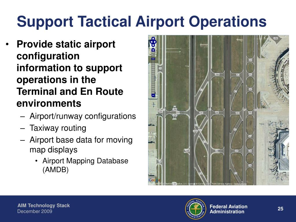 Support Tactical Airport Operations