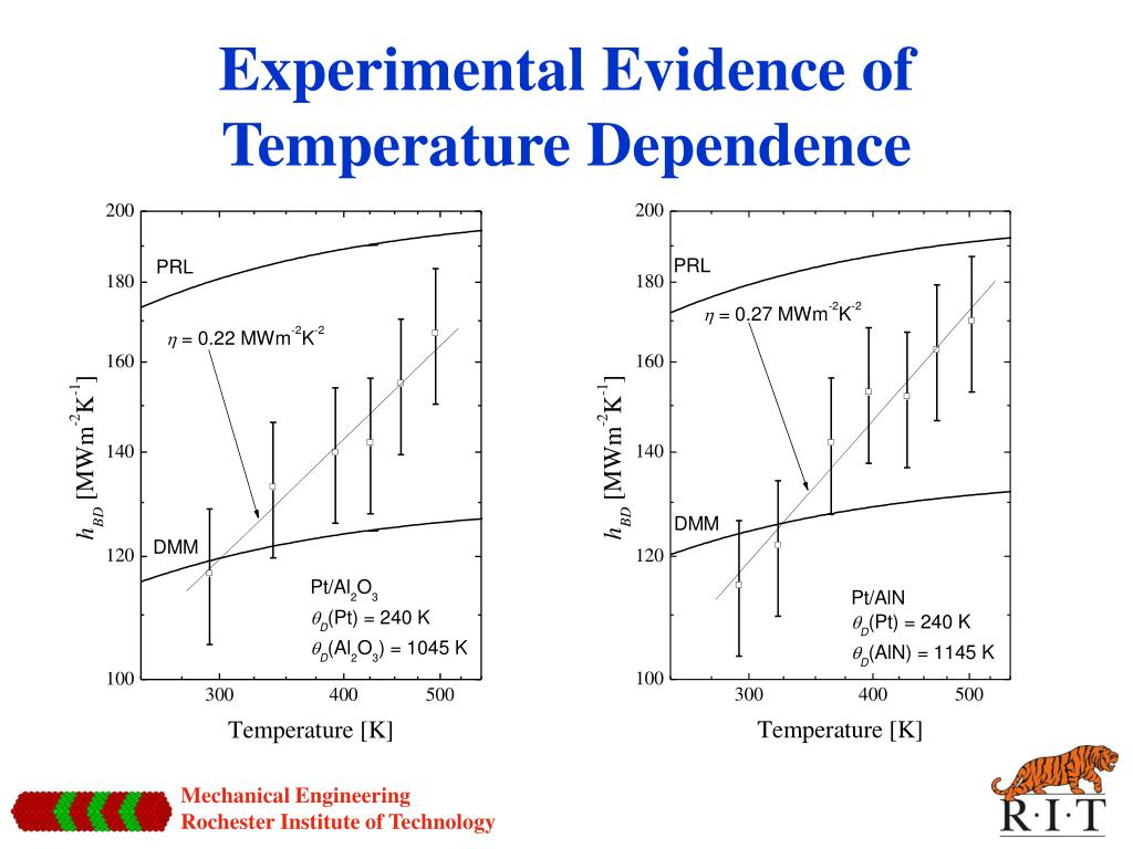 Experimental Evidence of Temperature Dependence