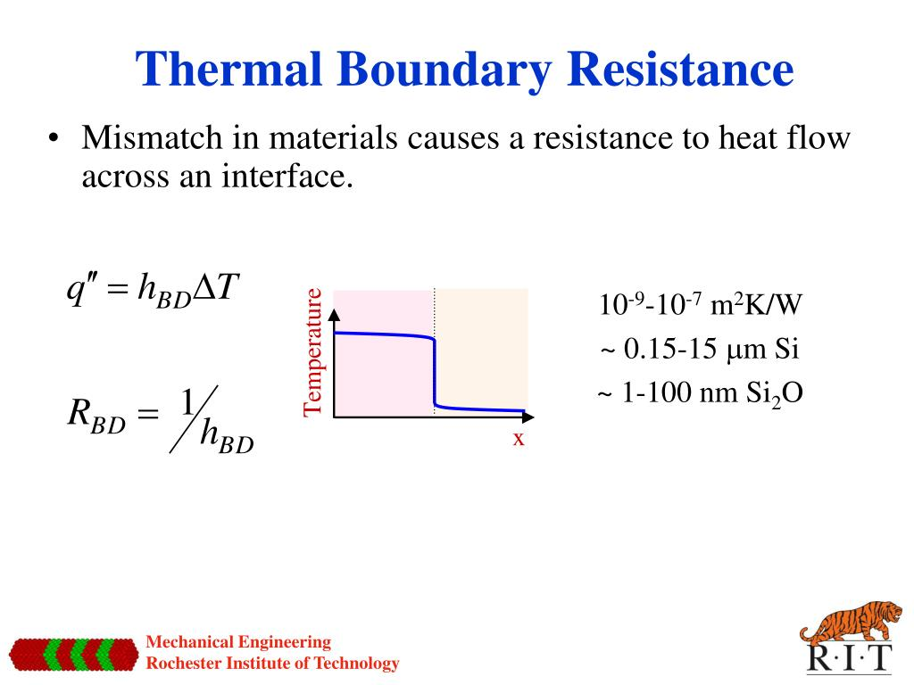 Thermal Boundary Resistance