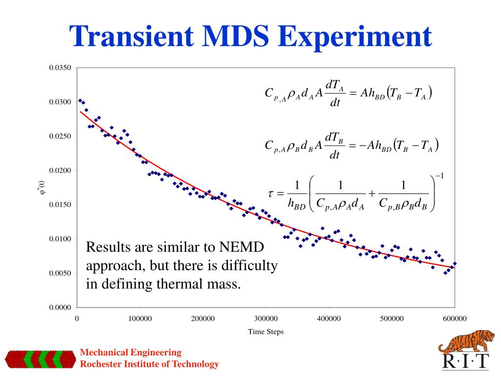 Transient MDS Experiment