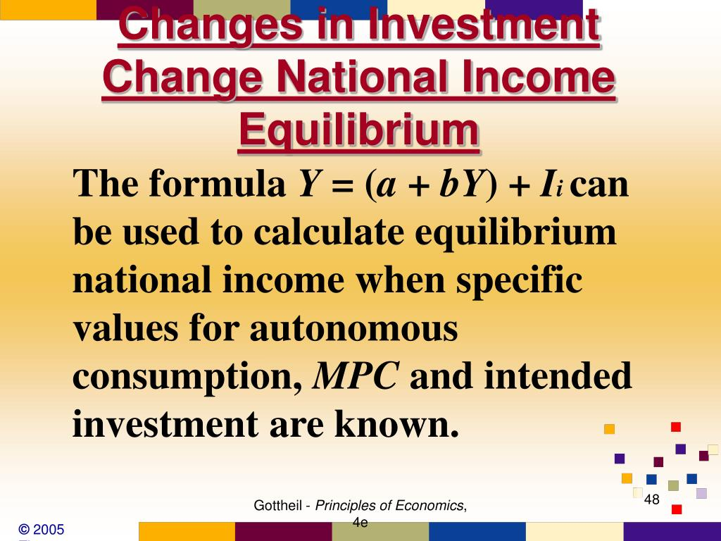 Changes in Investment Change National Income Equilibrium