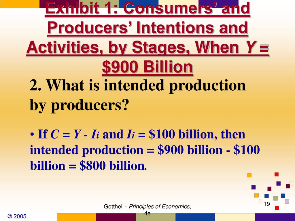 Exhibit 1: Consumers' and Producers' Intentions and Activities, by Stages, When