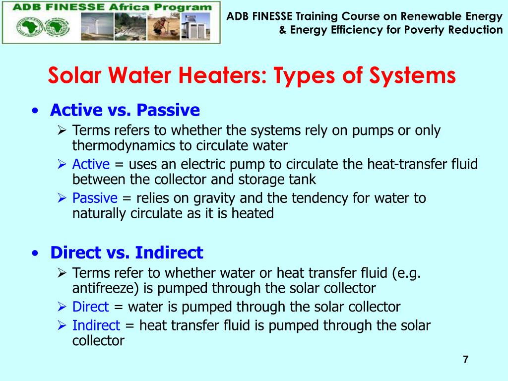 Solar Water Heaters: Types of Systems