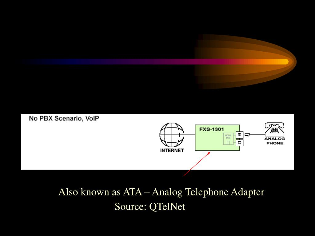 Also known as ATA – Analog Telephone Adapter