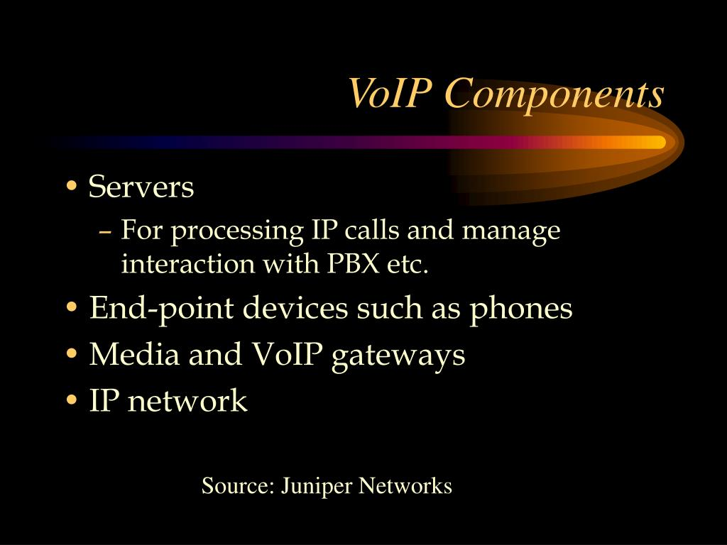 VoIP Components