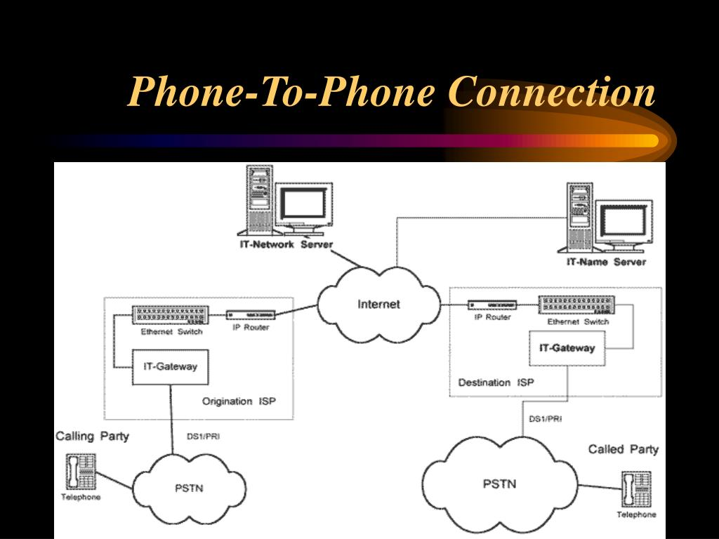 Phone-To-Phone Connection