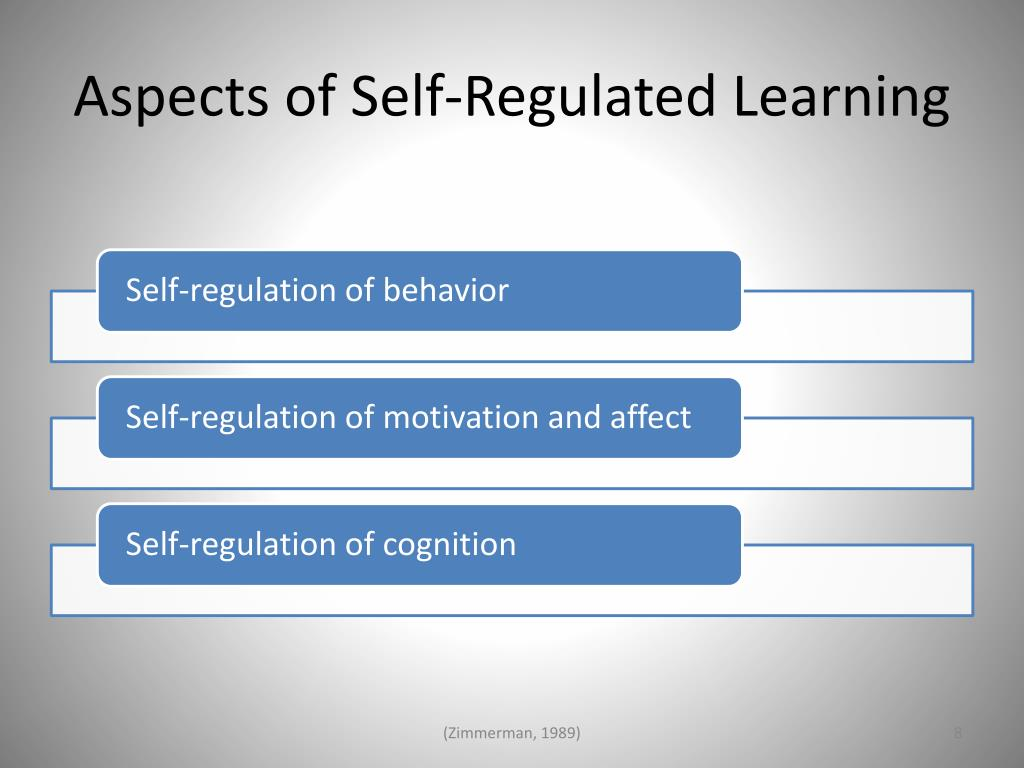 Aspects of Self-Regulated Learning