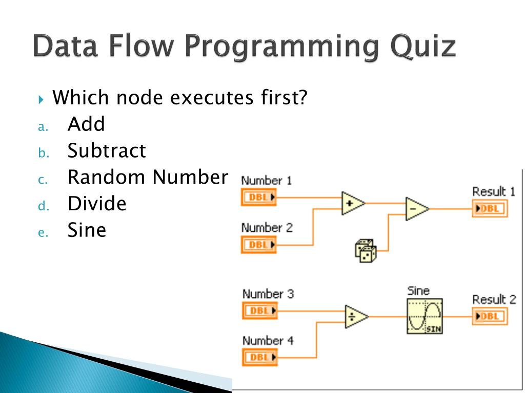 Ppt - Frc Programming With Labview Powerpoint Presentation