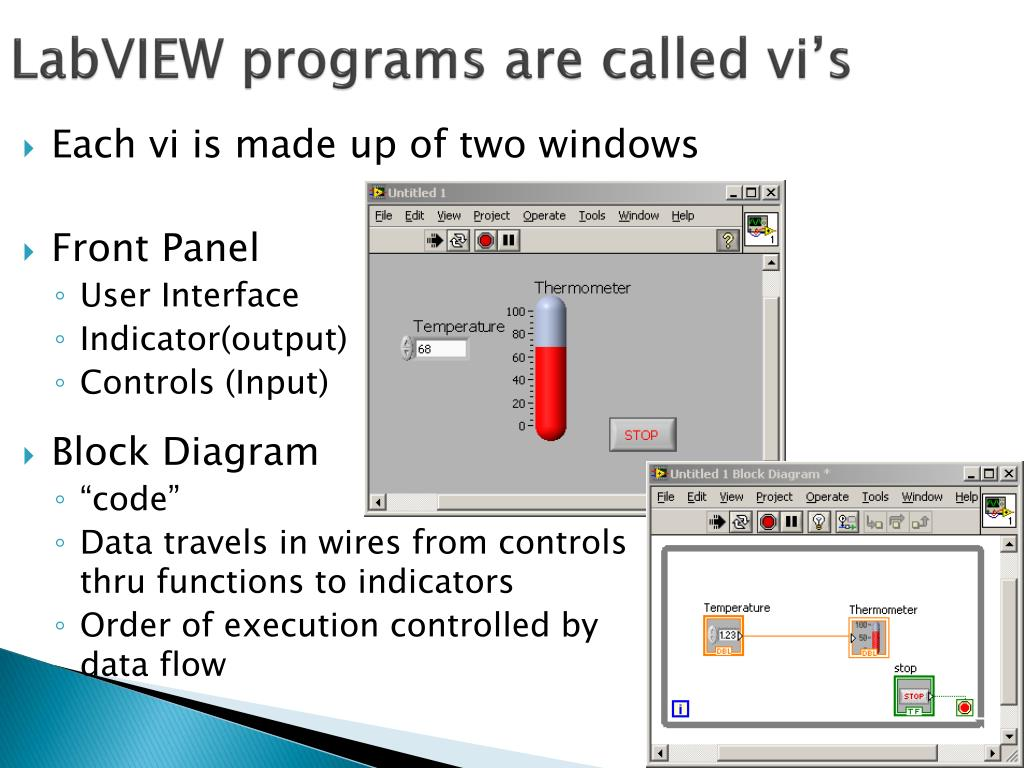 LabVIEW programs are called vi's