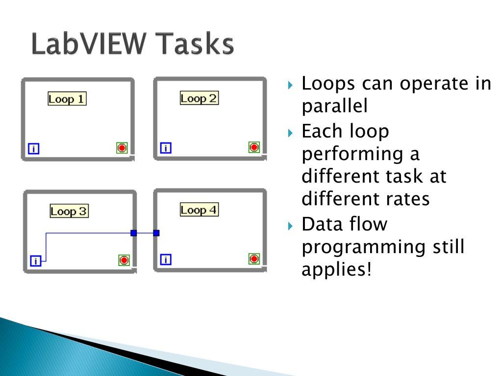 LabVIEW Tasks