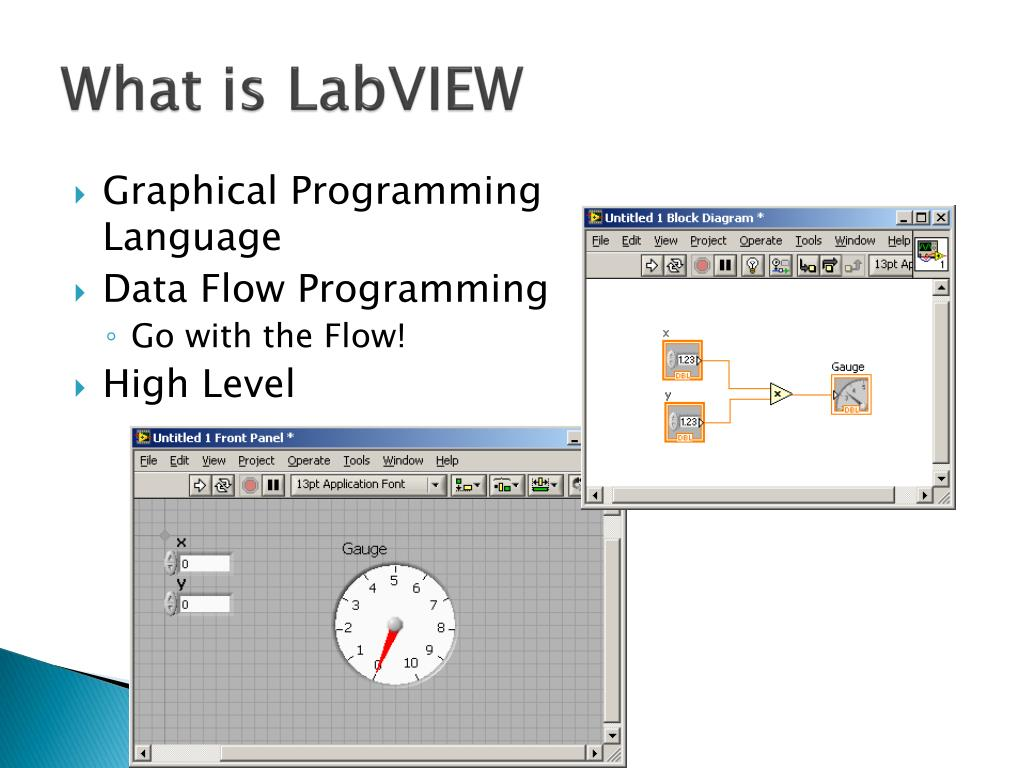 What is LabVIEW