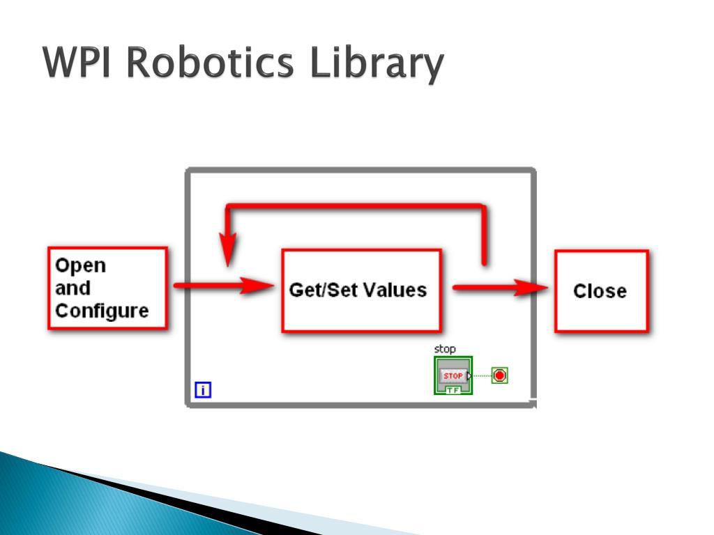 WPI Robotics Library