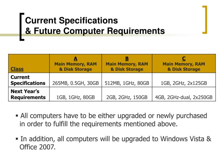 Current specifications future computer requirements